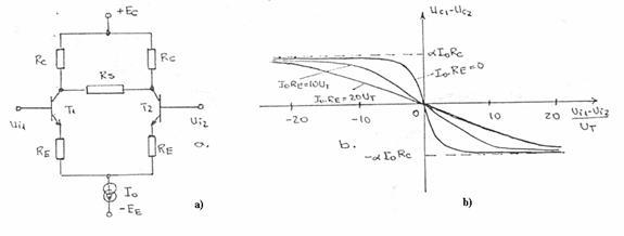circuite integrate si amplificatoare operationale