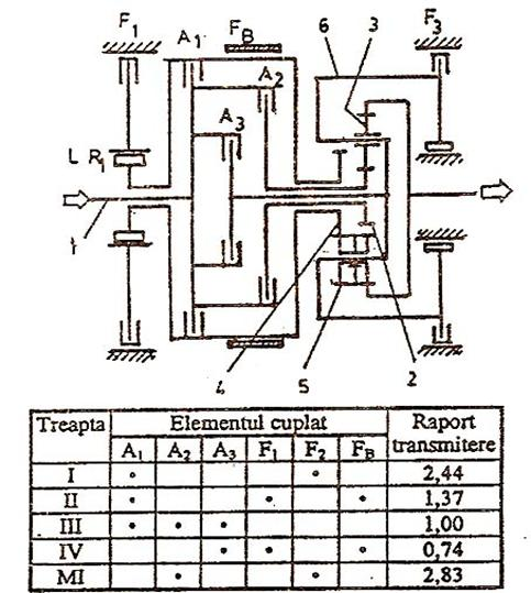 Zf 5hp19 Transmission in addition Zf 4hp18 Transmission further Jaguar Xj Fuse Box Diagram Wiring Schemes in addition 2006 Land Rover Lr3 Owners Manual Transmition Drain And Refiil besides Showthread. on zf 6hp26 repair
